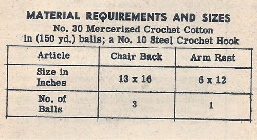 Pansy Filet Crochet Material Requirements