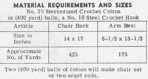 Filet Crochet Material Requirements for Alice Brooks 7403