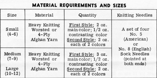 Yarn Requirements for Kids Knitted Slippers