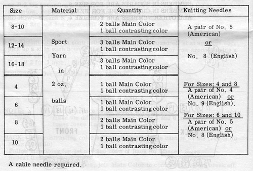 Material Requirements for Girls Sleeveless Vests