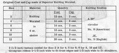 Yarn Requirements for Girls Knitted Coat