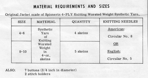 Yarn Requirements for girls jacket pattern design 909
