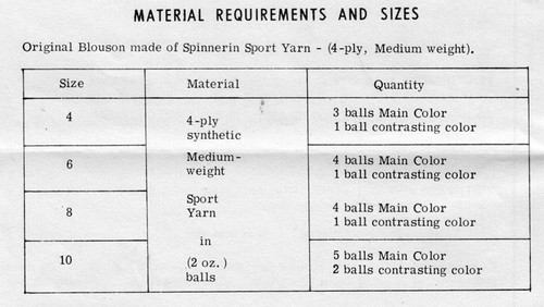 Knitting Requirements for Girls Blouse