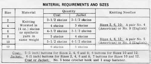 Knitting Requirements for Girls Mail Order Coat