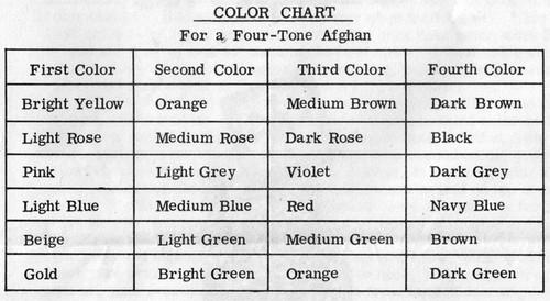 Color Chart for Afghan Crochet Pattern Design 7150