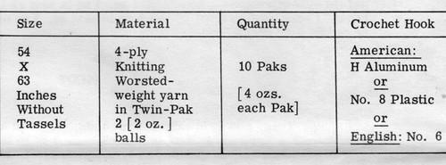 Yarn requirements for crocheted afghan Design 940