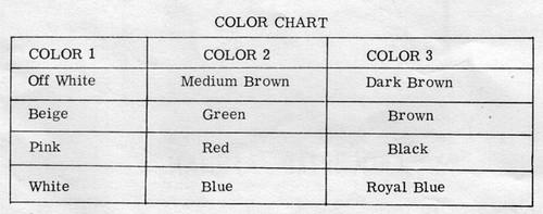 Color Chart for Aztec Crochet Afghan