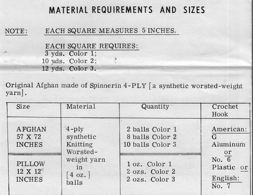 Mail Order Afghan Material Requirements