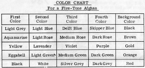 Fan Crochet Afghan Color Charts