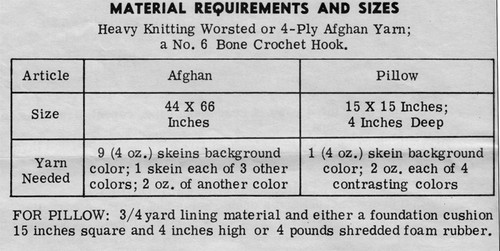Crochet Afghan Material Requirements