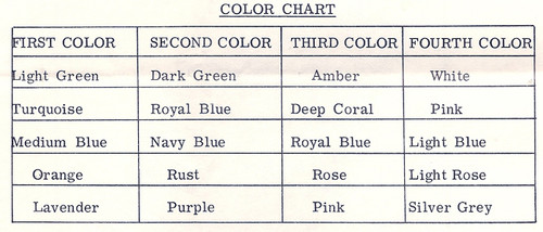 Afghan Color Chart for Mail Order 899