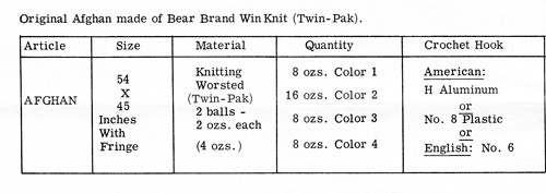 Material Requirements for Crochet Fan Afghan