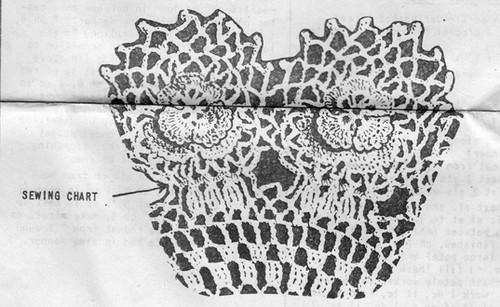 Crochet Pansy Doily Detail