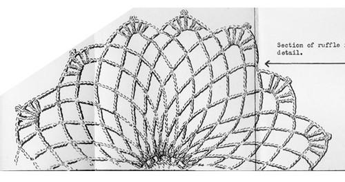 Crochet Doily Ruffle Detail