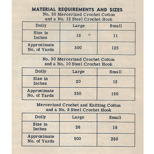 Material Requirements for Vintage Crochet Doily Design 378