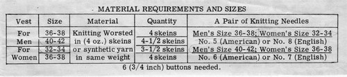 Knitted Mail Order Vest Material Requirements