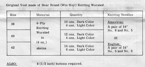 Yarn Knitting Requirements for Mans Vest