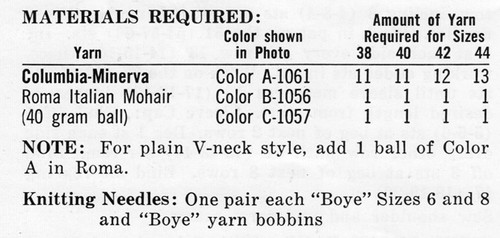 Yarn Requirements for Columbia Minerva Pullovers for Men