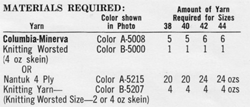 Yarn Requirements for Mans Knit Jacket