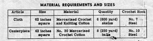 Crochet Pineapple Cloth Material Requirements