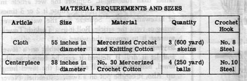 Design 956 Crochet Cloth Material Requirements