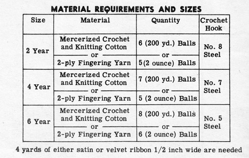 Childs Dress Crochet Material Requirements
