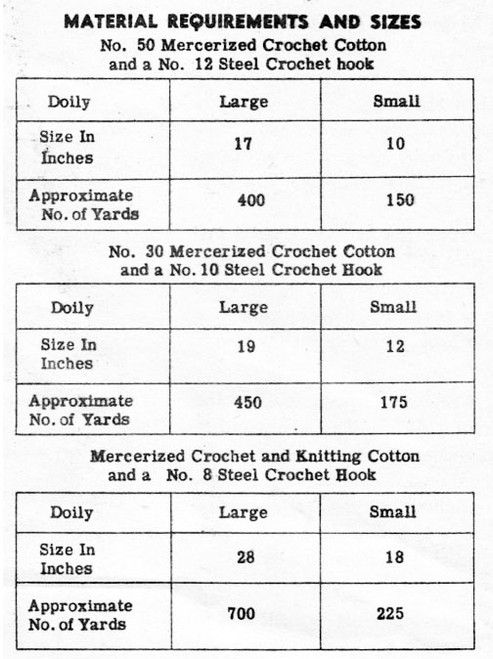 Mail Order Crochet Pineapple Doily Pattern Design 7130