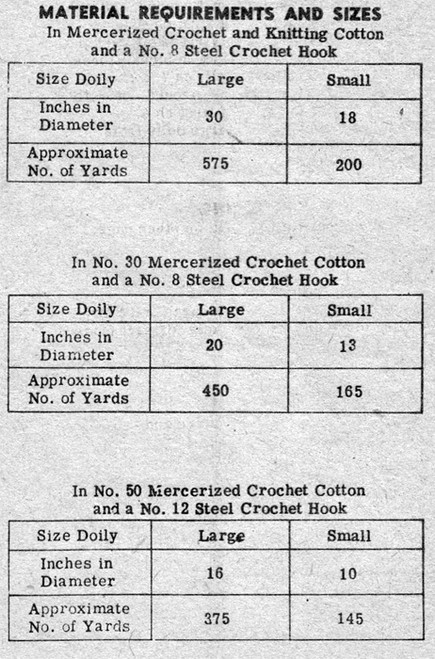 Thread Requirements for Crochet Doily American Weekly 3119