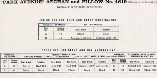 Park Avenue Afghan Knitting Requirements