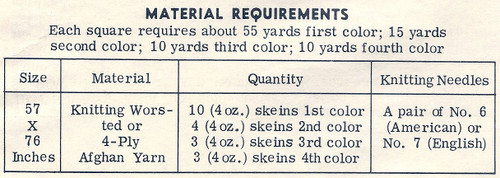 Design 523, Knitted Afghan Material Requirements