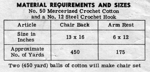 Mail Order 7243 Crochet Material Requirements