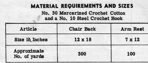 Fan Chair Set Crochet Material Requirements