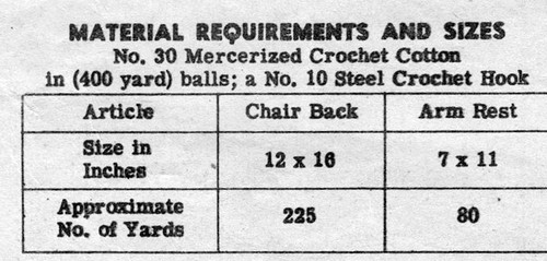 Mail Order 984 Crochet Material Requirements