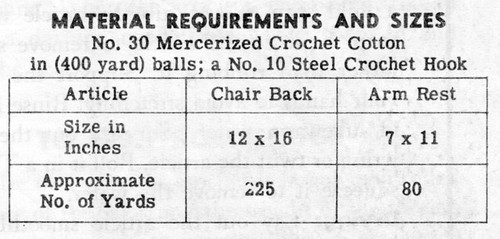 Crochet Thread Requirements for Design 531