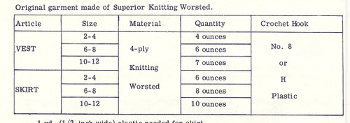 Yarn requirements for girls vest