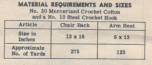 Crochet Thread Requirements for Laura wheeler 673
