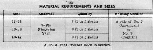 Yarn Requirements for Knitted Shell Pattern