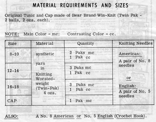 Knit Material Requirements for Tunic