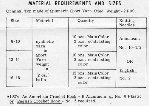 Knitted Top Material Requirements