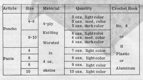 Yarn Requirements for Girls Crochet Poncho