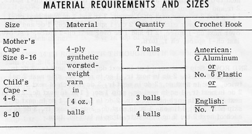 Yarn Requirements for Crocheted Capes