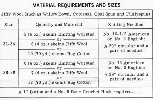 Knitted Jacket Pattern Diamond Trim Design 7206