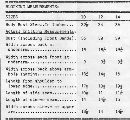 Blocking Measurement Chart for Knitted Jacket No 5667