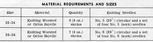 Knitted Jacket Material Requirements