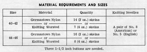 Yarn Requirements for Womans Knitted Jacket