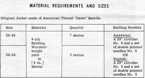 Yarn Requirements for Knitted Leaf Jacket