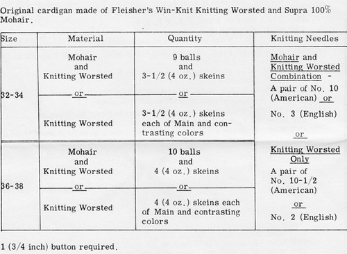 Material Knitted Requirements For Mail Order Design 800