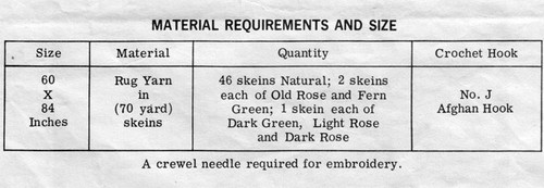 Crochet Rug Material Requirements
