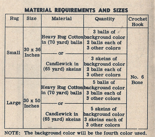 Mail Order 7323, Crochet Rug Material Requirements