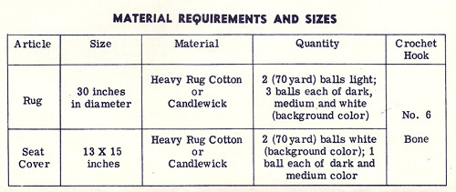 Crochet Rug Material Requirements for Design 706